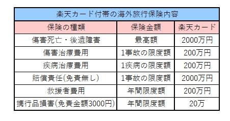 https://www.rakuten-card.co.jp/overseas/previledge/rakuten-card/?l-id=corp_sp_overseas_top_to_previledge_card_pc